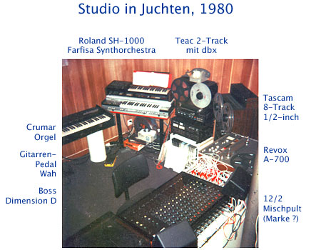 Christian Hunzikers Studio 1980